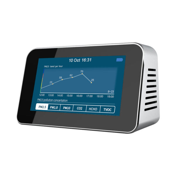 CO2 Carbon Detector Dioxide NDIR Air Quality Monitor Date 0 5000ppm Indoor Use $123.50