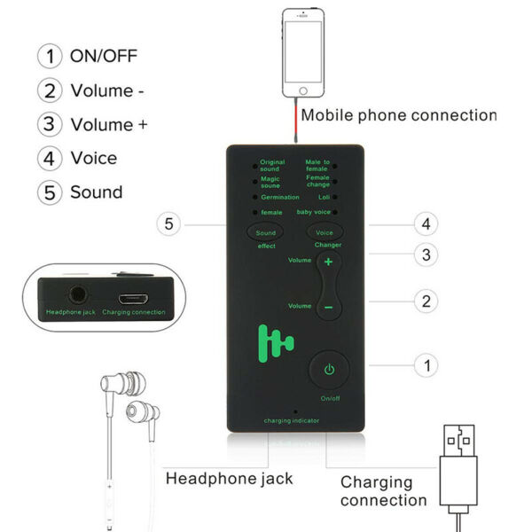 7 Different Sound Changes Voice Changer Device For Computer/Laptop/Tablets tx