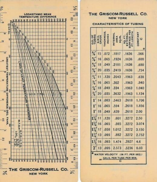 2 Celluloid Adv pcs Griscom Russell CoNew York Heat Tubing Ruler amp; Gauges 1920 $12.50