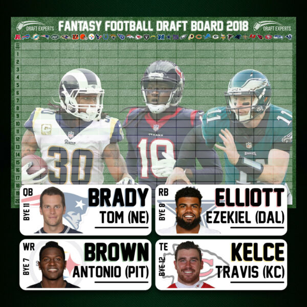 Fantasy Football Draft Kit 2018 - Fantasy Football Draft Board & Player Labels