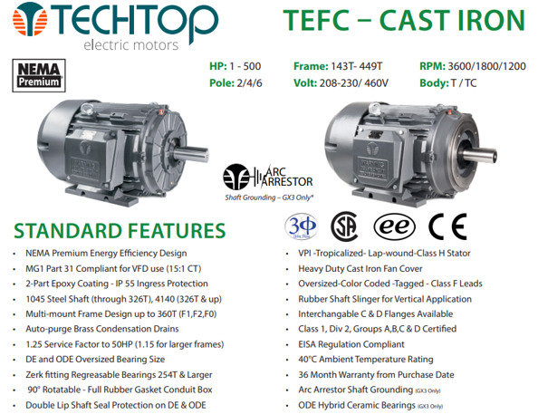 125 HP Electric Motor 1800 RPM 444T 460V 3-Phase Rigid Cast Iron