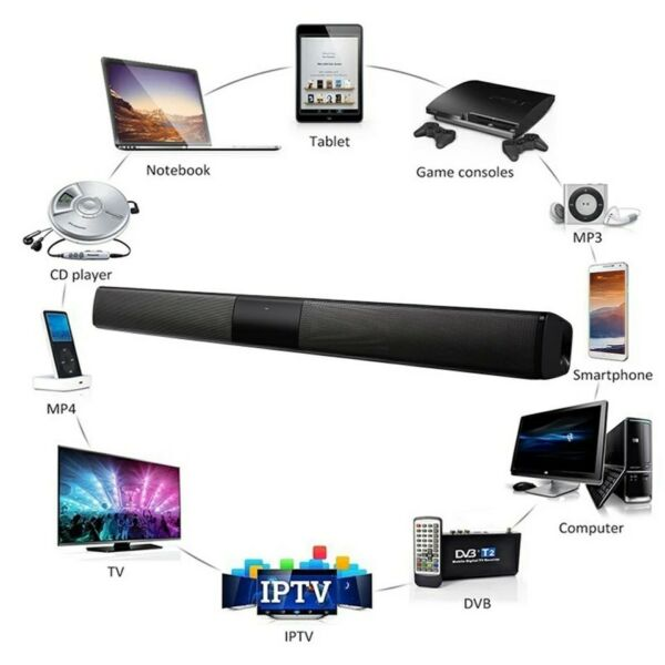USB Powered Home Theater Soundbar Speaker for Smartphone Computers 2018 Upgraded