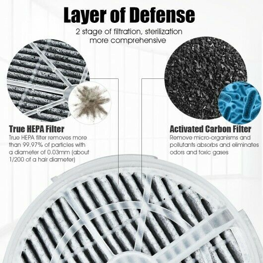 2 Pcs Air Purifier Replacement Filter with Activated Carbon Material $23.93
