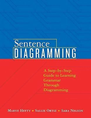 Sentence Diagramming: A Step-by-Step Approach to Learning Grammar Through Diagra