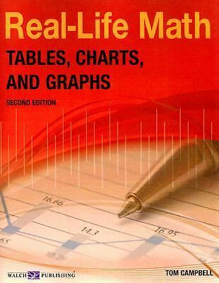 Real-Life Math for Tables, Charts, and Graphs, Grade 9-12 (Real-Life Math (Walc