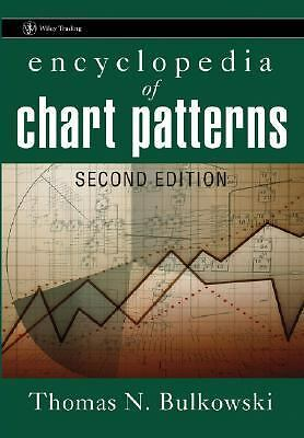 Encyclopedia of Chart Patterns by Bulkowski, Thomas N.
