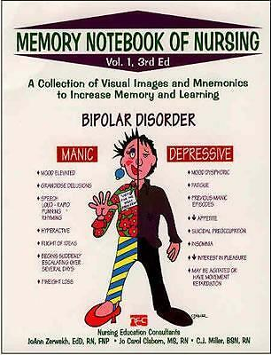 Memory Notebook of Nursing, Zerwekh, Joann Graham, Acceptable Book