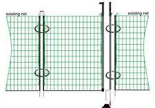 1.2m Hot Gate for Premium and Professional Poultry Netting
