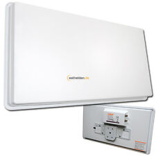 Selfsat H30D2 Twin Flat antenna Sat Mirror Antenna Satellite Mirror Dish