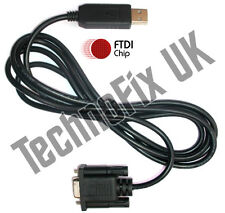FTDI USB COM Cat control cable for AOR AR-2500 AR-3030 AR-5000 AR-7000  AR-8600
