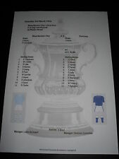 1955-56 FA Cup 6th Round Manchester City v Everton matchsheet