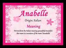 Anabelle Personalised Name Meaning Mousemat