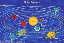 SOLAR SYSTEM PLANETS EDUCATIONAL KIDS 5 X 7 GEL NON SKID AREA RUG