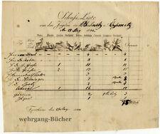 Kupferstich Schuß-Liste von den Jagden in Blochnitz und Cryimitz (?) 1844.