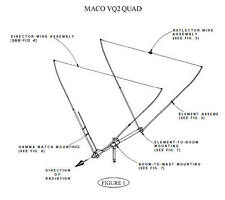 Small Beam Antenna - MaCo V-Quad - Dual Polarity -  QUALITY THAT LASTS !!!