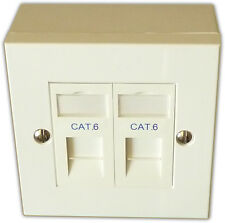 Cat6 2 Way Data Network Outlet Kit, Faceplate, Modules, Backbox. LAN Ethernet