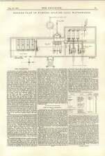Plan de tierra de 1891 obras de agua Agra estación de bombeo costo aderezo de piedra