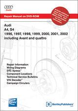 Bentley Audi A4/Avant 1996-2001, S4/Avant 2000-2002 Repair Manual on DVD (AB55)