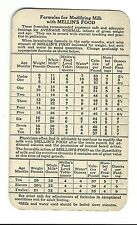 Old Physician's Promotion Card MELLIN'S FOOD CO Boston Formula Modify Milk