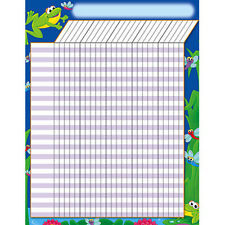 Frogs Design Large Durable Incentive Wall Reward Chart