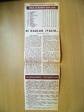 1970 World Cup Press Cutting- Clasificacion Extraoficial de Cuartos de Final