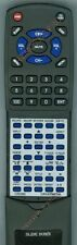 Replacement Remote for CURTIS INTERNATIONAL LCDVD326A2