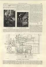 1915 nueva planta en Stepney obras de electricidad