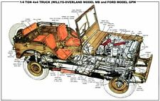 NICE! Color Poster Of The US JEEP Ford & Willys 4x4 Great Display Item  BUY NOW!