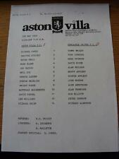 05/05/1993 Aston Villa Reserves v Newcastle United Reserves  (Single Sheet, Scor