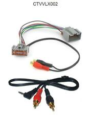 Connects2 Volvo C30 2004 onwards Aux Input MP3 iPod 3.5mm jack CTVVLX002