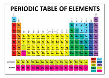 A4 x Periodic Table of Elements- Learning kids, school, science, vinyl sticker