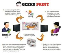 DROPSHIPPING PRINTING SUPPLIER START YOUR OWN BUSINESS WORK FROM HOME