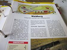 Modellbahn Schritt für Schritt 1 Anlagenidee Waldberg  Schmalspurbahn