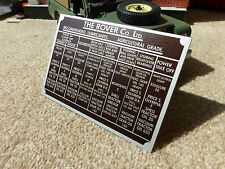 Land Rover Series 1 80 86 88 107 Cloison Lubrifiants Information Plaque/Plaque