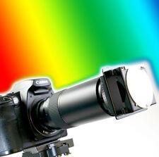 Zoom Dia-Duplikator für Micro 4/3 Fourthirds MFT Olympus Panasonic Diascanner