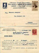 REGNO-Congresso Radio Biologia 30c(364)-Farmacia Galeno Livorno 4.6.1935