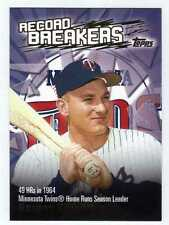 2003 Topps Record Breakers S1 #HK Harmon Killebrew Twins BV$2.50 Insert
