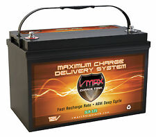 Sump Pump Group 31 125AH AGM Deep Cycle 12V Battery for Backup Power by VMAX USA