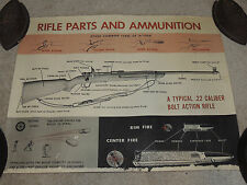 Vintage Rifle Parts and Ammunition Poster