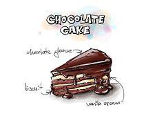 ART PRINT POSTER pittura disegno gustosi alimenti Ricetta Torta Cioccolato lfmp1126