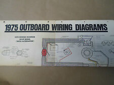 135esl73m johnson wiring diagram wiring diagrams and schematics 135 hp outboard