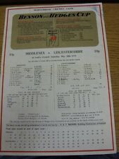 20/05/1978 Cricket Scorecard: Middlesex v Leicestershire [Benson And Hedges Cup]