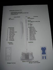 1971 Inter Cities Fairs Cup Final 2nd Leg Leeds United v Juventus Matchsheet