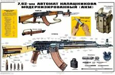 HUGE Color Poster Of The Soviet Russian USSR AKM AK-47 7.62 Kalashnikov  BUY NOW