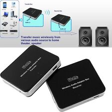 2.4GHz Wireless Audio Adapter Box Transmitter and Receiver TV to Speaker Headset