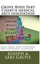 Grove Body Part Chart : A Medical Arts Innovation by Sari Grove and Joseph...