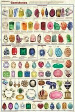 Gemstones POSTER Jewelry Birthstones Minerals Gems 61x91cm Large Educational NEW
