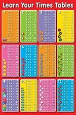 TIMES TABLES [POSTER 61x91cm] Multiplication Wall Chart Mathematics Maths Learn