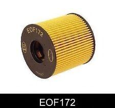COMLINE EOF172 Oil Filter Fit OX210D Nissan