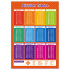 Personsalised A2 Division Table Poster Numeracy Educational Resource